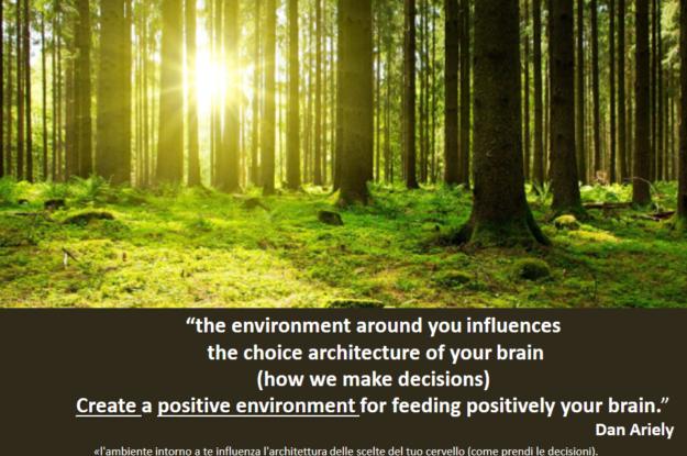 Dan Ariely's quote #Come nutri la tua mente?